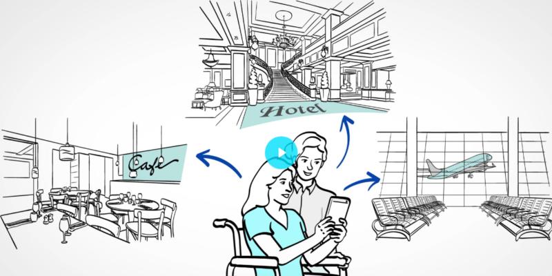 Una persona en silla de ruedas con una tablet en el centro. De ella salen flechas hacia un hotel, café y aeropuerto